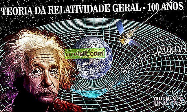 Značenje teorije relativnosti