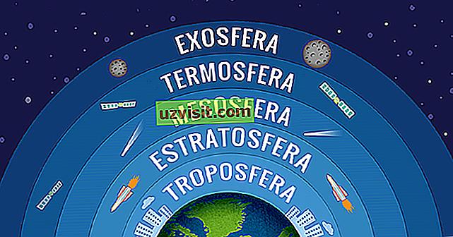 Lớp khí quyển - khoa học
