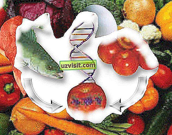 с Трансгена храна - науку