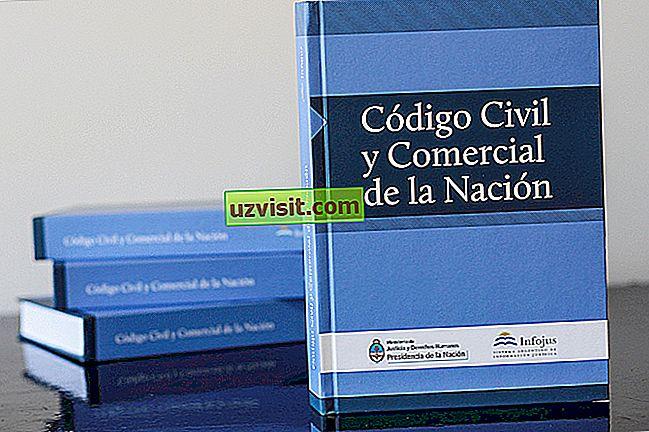 Codice civile - destra