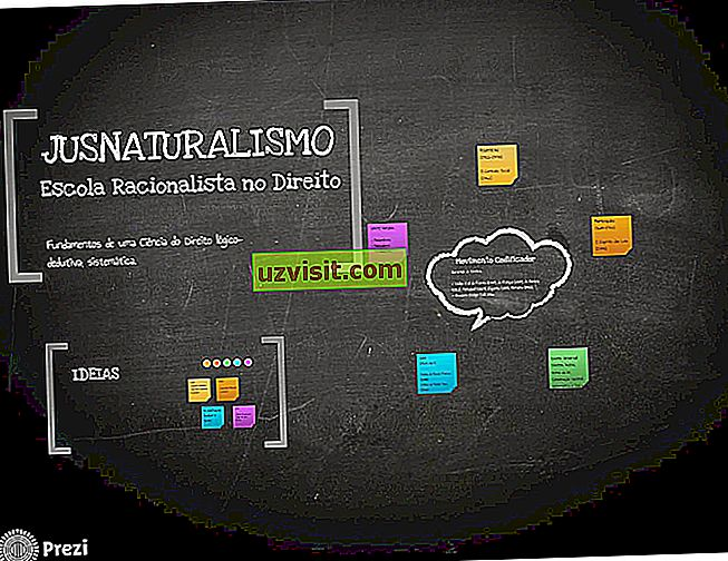 giusnaturalismo - destra