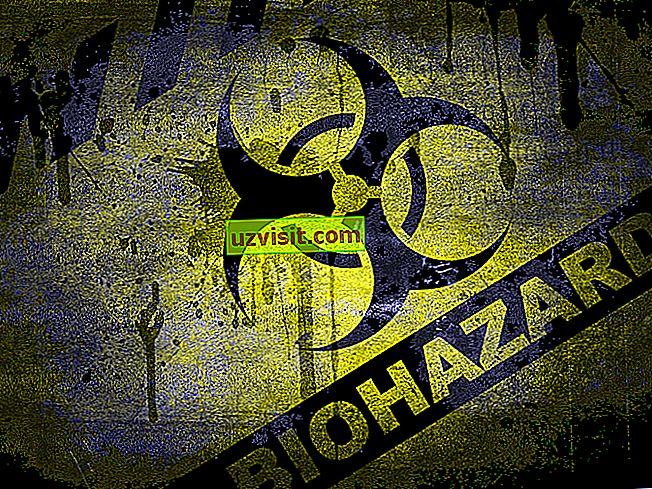 uitdrukkingen in het Engels: Biohazard