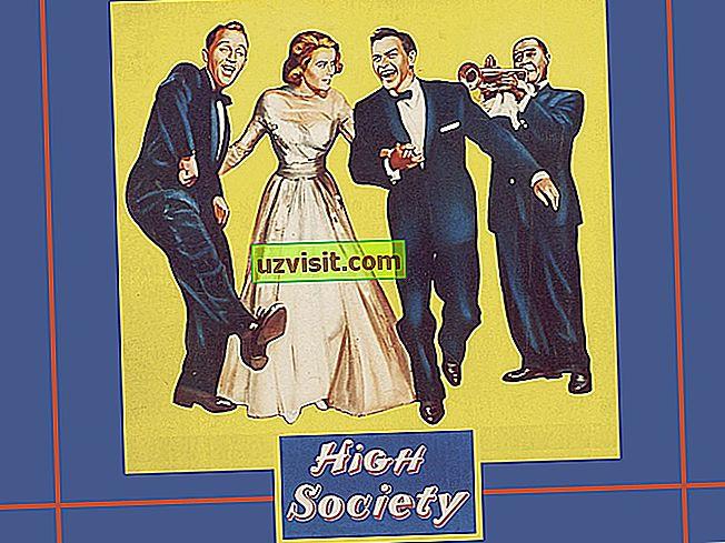 Vysoká společnost - výrazy v angličtině