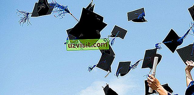 Latinski izrazi - Alumni