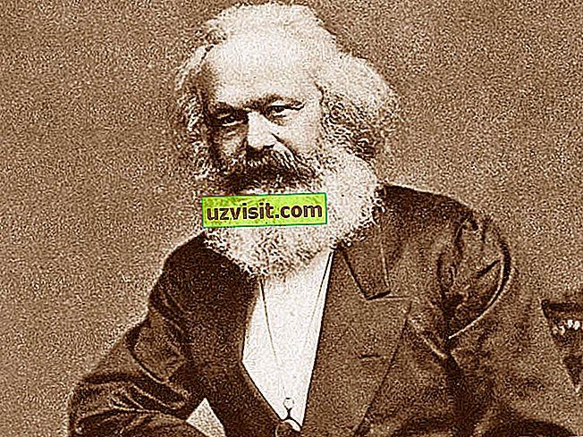 Historisk materialisme - filosofi