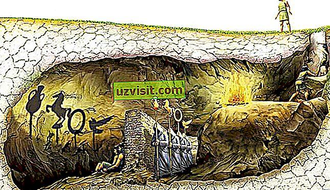 Міф про печеру