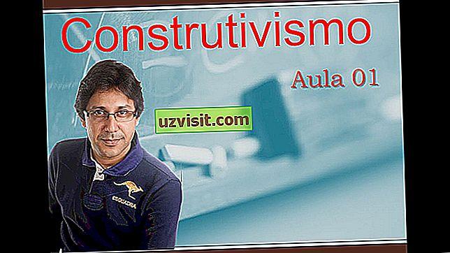 konstruktivisme - filosofi