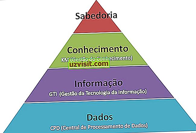 La connaissance
