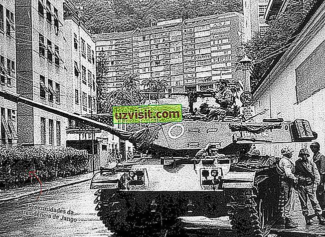 Στρατιωτικό πραξικόπημα