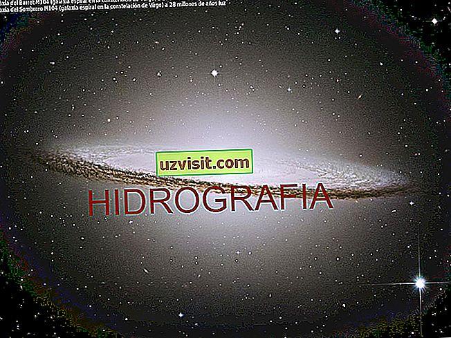 hidrografija