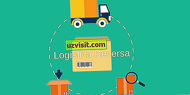 Omvendt logistikk