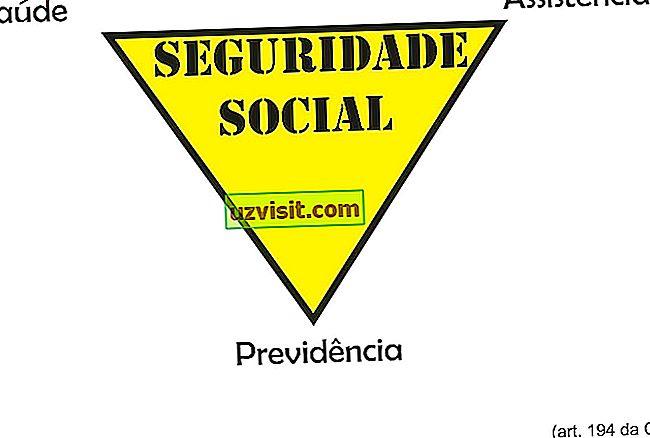 Význam sociálneho zabezpečenia