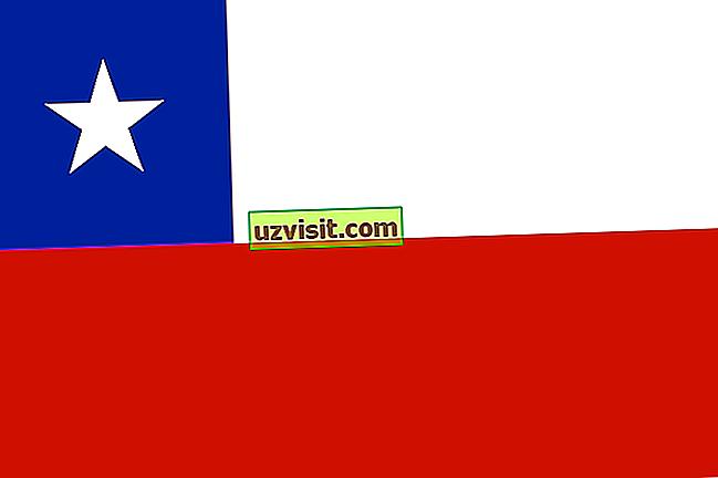 splošno - Pomen čilske zastave