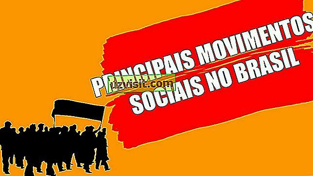 Socialno gibanje