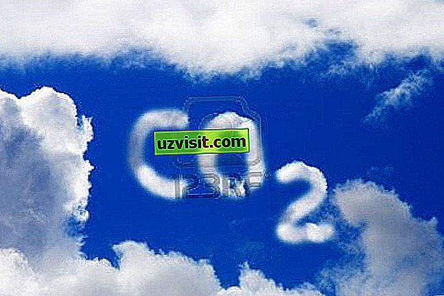 umum: Karbon Dioksida (CO2)