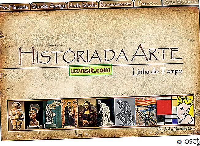 Kunsti ajalugu