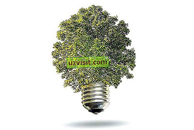 Zelena revolucija - splošno