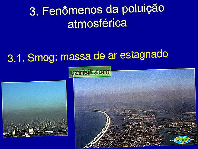 A levegőszennyezés jelentése