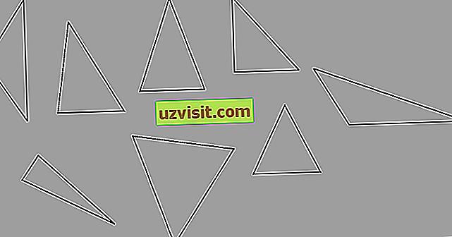Types de triangles - général