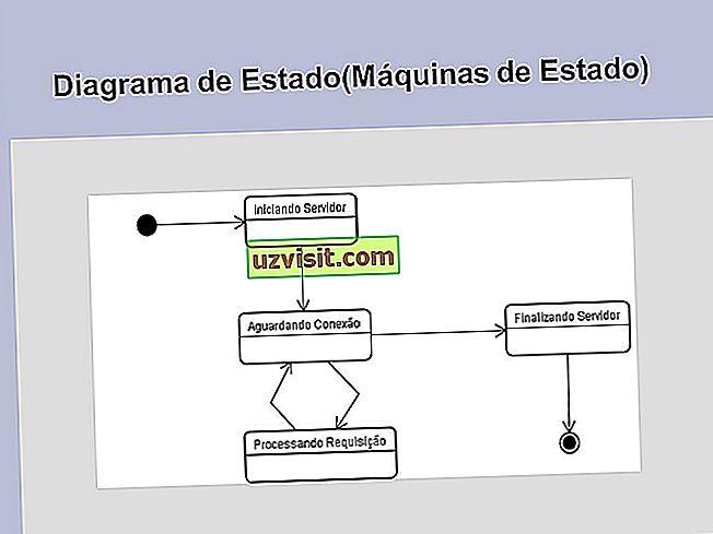 Klasės diagrama
