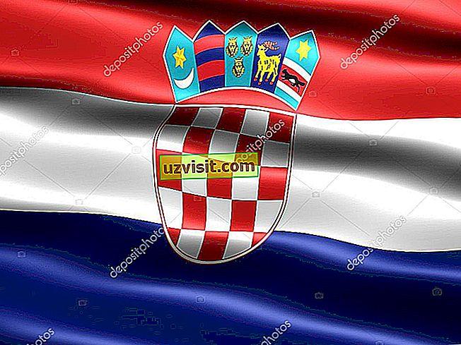 Significato della bandiera della Croazia