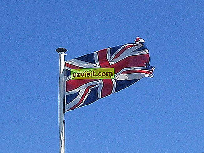 Semnificația drapelului Angliei