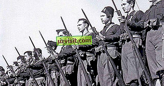 opći: Obilježja fašizma