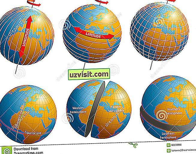 Zemljepisna širina in dolžina