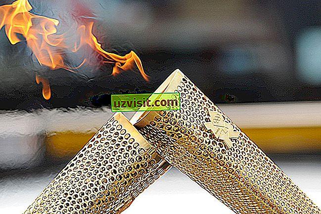 genel: Olimpiyat Meşalesinin Anlamı
