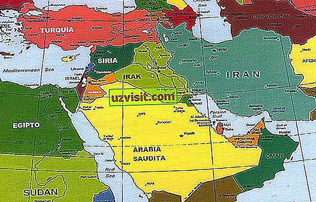 Lähi-idän foorumit