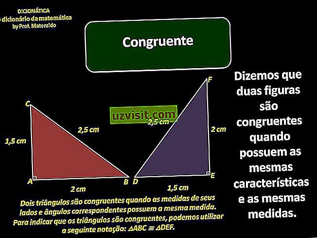 congruenti