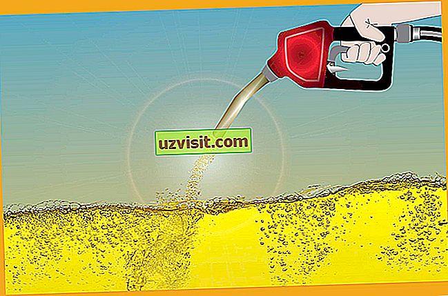 Määratletud bensiini tähendus