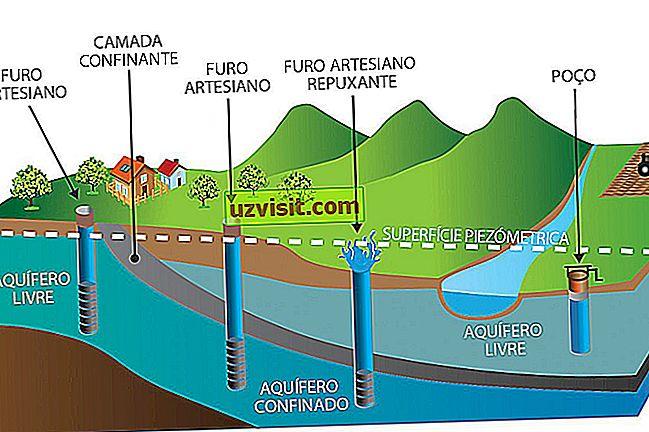 pohjavesialueella
