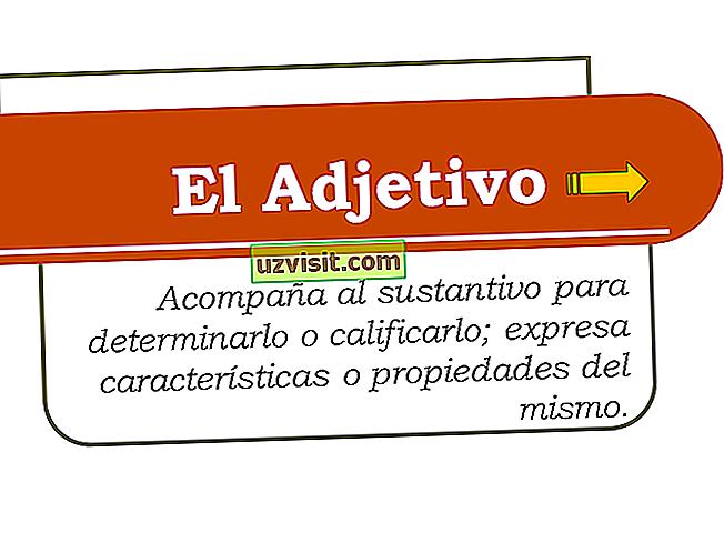 adjektiivi