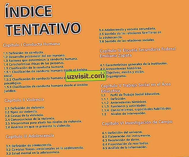индекс - език