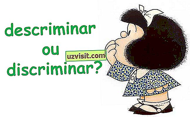 язык - Дискриминация и дискриминация