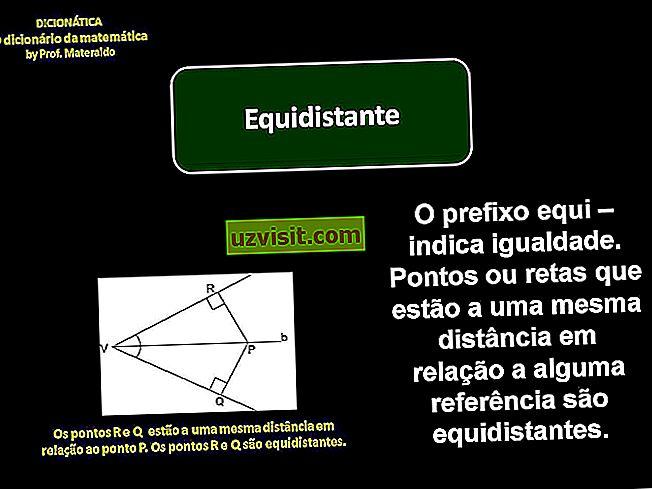 Sprache: Äquidistant