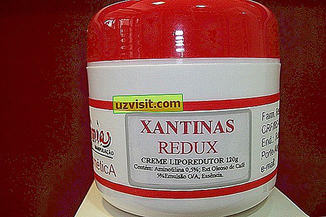 Ksantin - zdravila