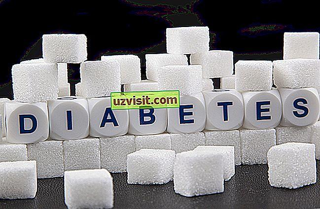 Діабет