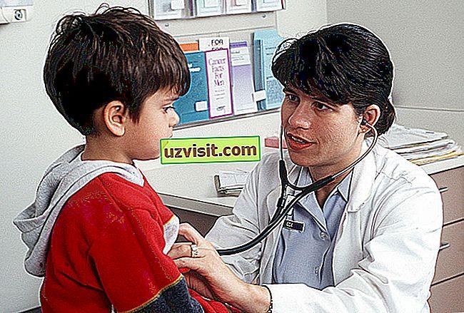Dih v srcu - zdravila