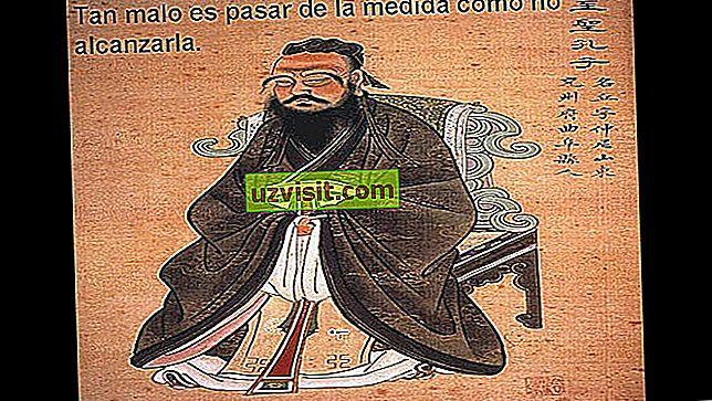 Цонфуцианисм - религиозни