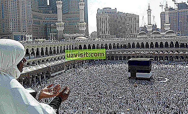 Ислам - религиозни