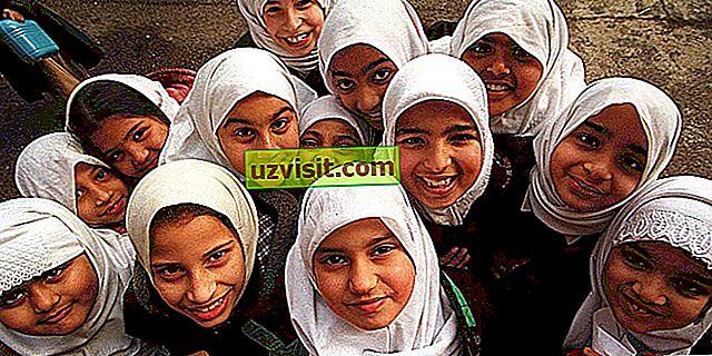 イスラム教徒 - 宗教的な