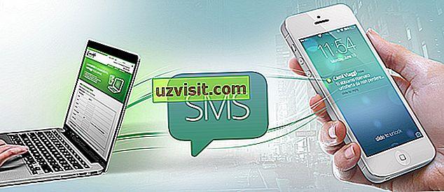 skratky - SMS