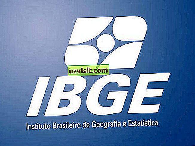 IBGE - kratice
