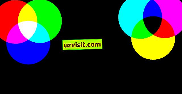 akronüümid: RGB