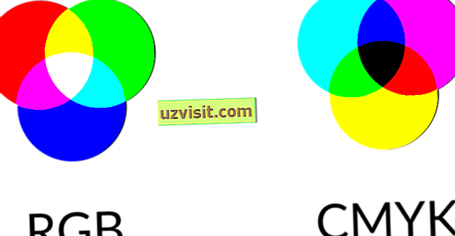 акроними - RGB