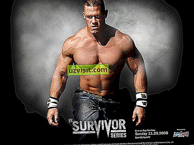 les acronymes - WWE