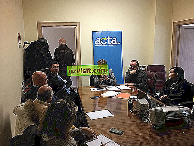 ACTA - akronymer