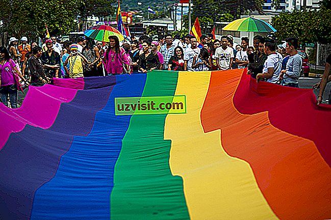 kısaltmalar - LGBT